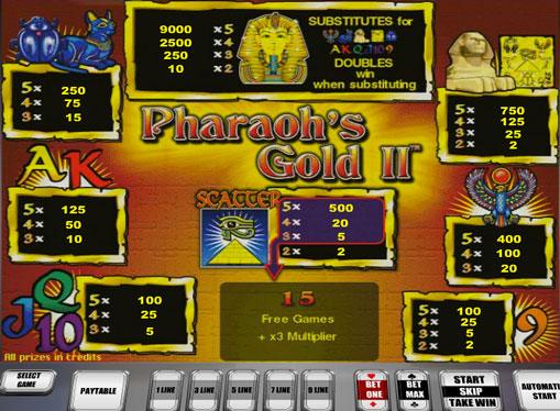 插槽的標誌Pharaoh's Gold II