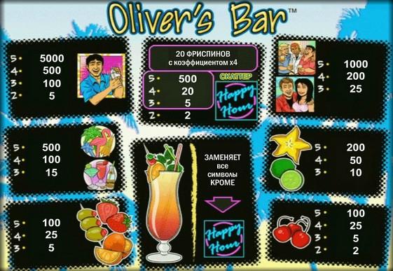 插槽的標誌Oliver's Bar