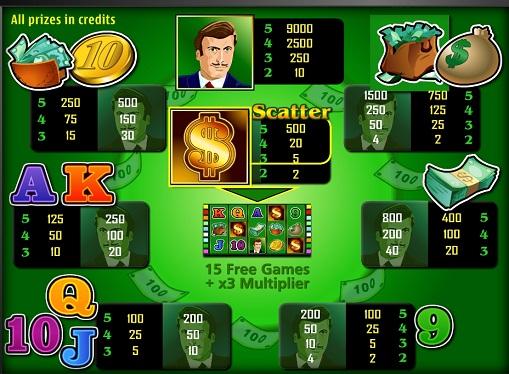 插槽的標誌Money Game
